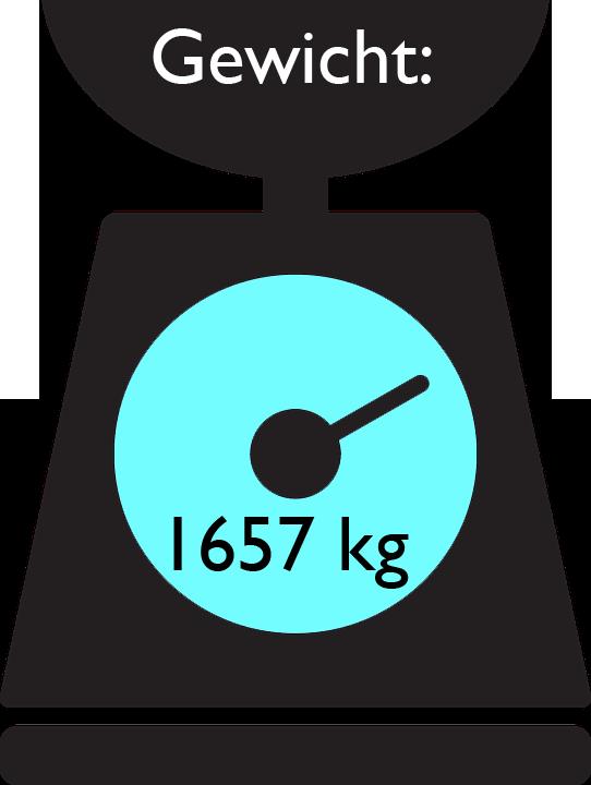 Gesamtgewicht Chormitglieder | Total weight choir members